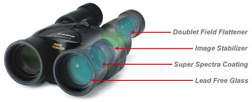 canon 15x50 is all weather binoculars review